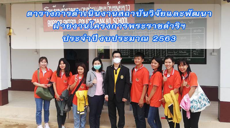 ผลการดำเนินงานโครงการพัฒนาโรงเรียน ตชด. ปี 2563